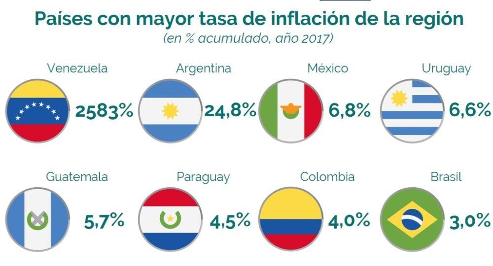 Nuevo pedido de Argentina a USA para eliminar las eximición de aranceles