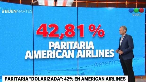 Las paritarias de los aeronavegantes cerraron con un aumento del 42,81 por ciento